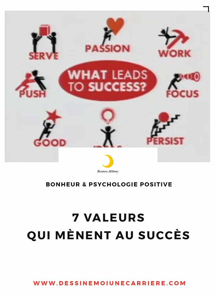 7-valeurs-menent-succes